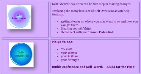 Coaching Self Awareness